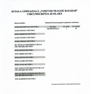 Circumscriptia Sc. VNB 2018-2019